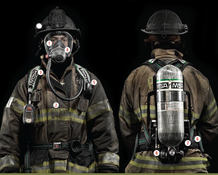 Van khí trong bộ bình dưỡng khí có nhiệm vụ cung cấp dưỡng khí cho người dùng